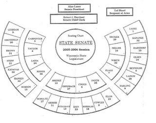 Us Congress And Senate Diagram, Us, Free Engine Image For