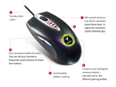Genius Navigator 535 Mouse-Gamer Delight