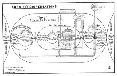 Dispensations: What's the Difference?