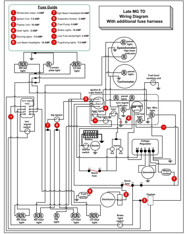 MGTD wiring diagram with fuses %28Large%29 mg tf wiring diagram efcaviation com mg tf 1500 wiring diagram at crackthecode.co