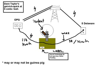 Hydroelectric Generator Diagram Solar Cell Diagram Wiring