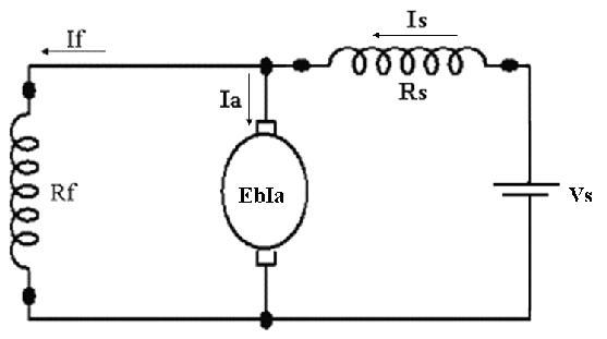 alone: Cummulative Short- Shunt DC Motor