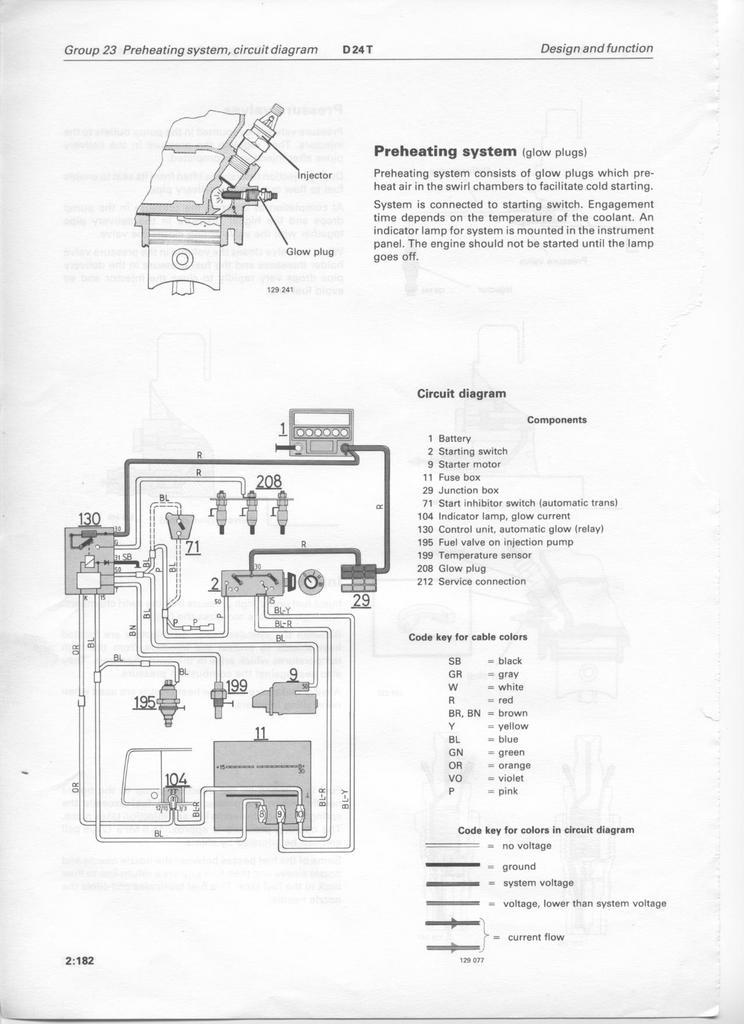 volvo v70 tdi wiring diagram