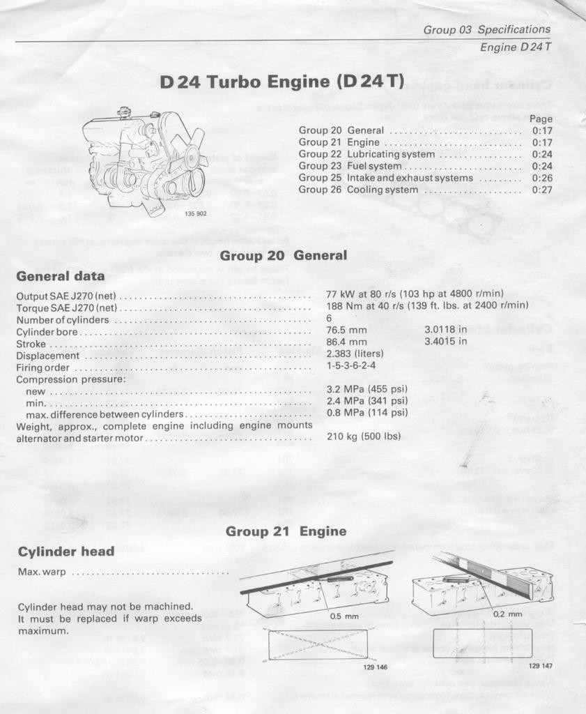 Volvo Turbo Diesel: September 2005