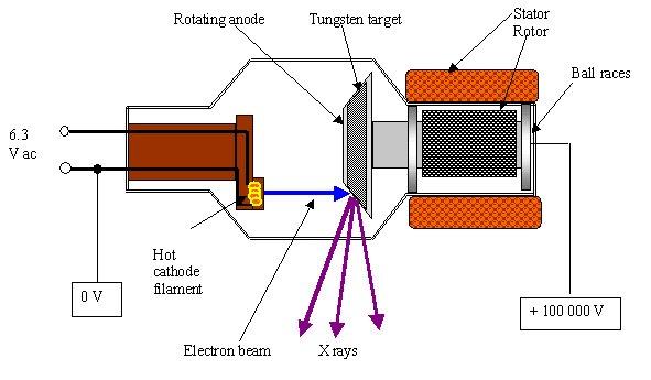 X ray filament circuit diagram ccuart Images
