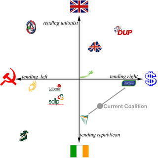 Political Map | Stupid in on