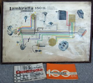 lambretta electronic wiring diagram jdm ae86 series 2 great installation of 33 ignition dodge