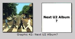 U2 y The Beatles connection