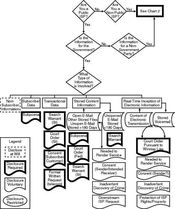 Obd To Usb Wiring Diagram