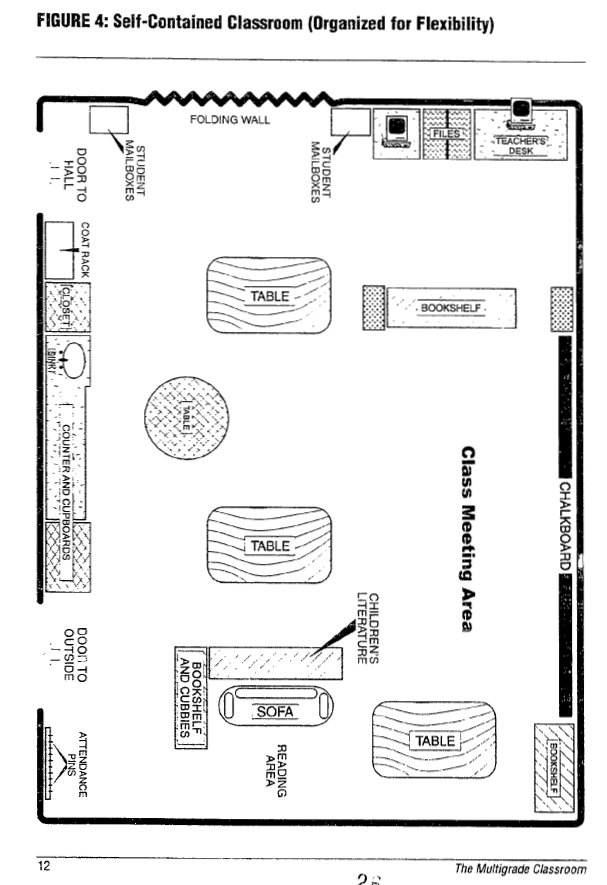 Arc 2546 Architectural Design IIB: January 2006