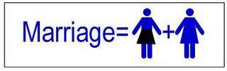 Marriage = SharpiedWoman + Woman