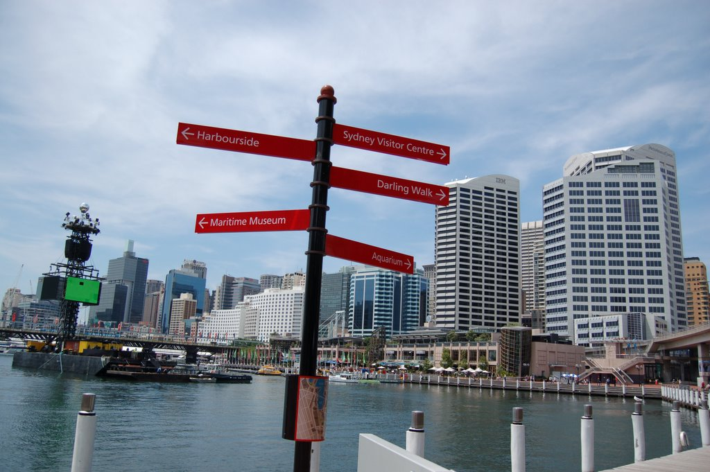 Sydney Tour: 雪梨達令港 Darling Harbour