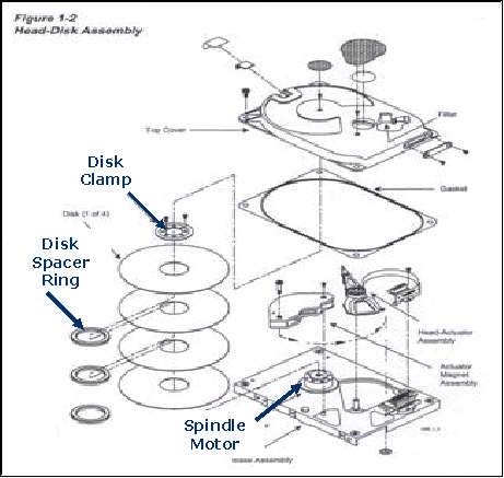 Hard Drive Wiring Diagrams. Hard Drive Circuit, Hard Drive
