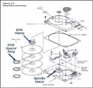 Kia Besta Wiring Diagram Shruti Radio. Kia. Auto Wiring