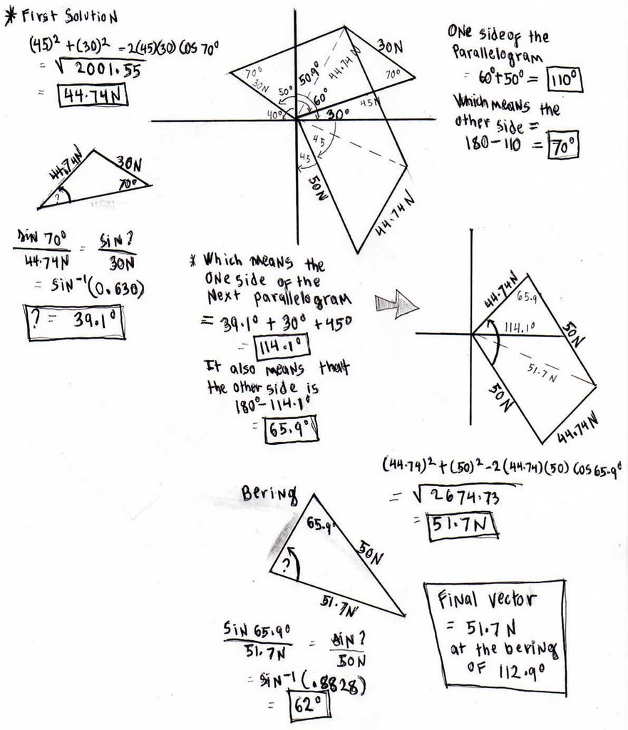 Applied Math 40S: Solving Vector with given 3 magnitudes.