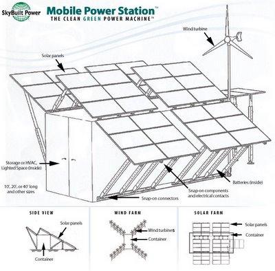 Solar Power Stations Solar Thermal Energy Wiring Diagram