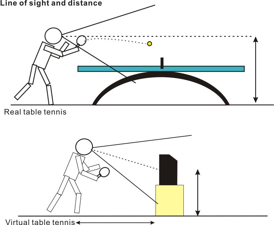 Virtual Table Tennis: Ergonomics analysis-- Anthropometry