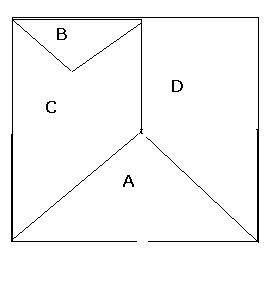 Sargent Park's Grade 8 Math Zone