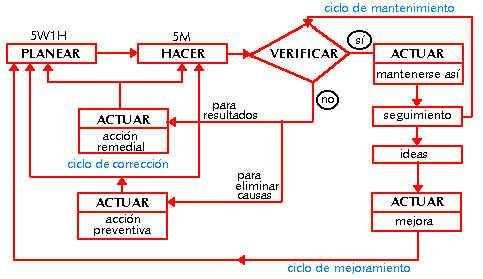 ISO 9001 ASEGURAMIENTO DE LA CALIDAD CFTUCEVALPO