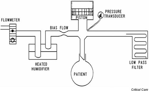 Brain Bender: Ventilator Schematic