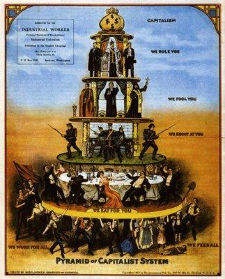Pyramid of Capitalist System IWW