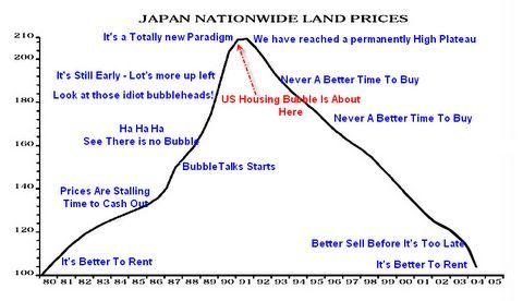 JapanLandPrices.jpg