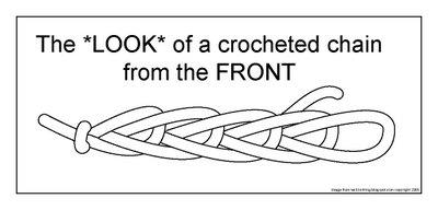 TECHknitting: Provisional casting-on for knitting on via