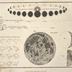 Diagram Of Moon Phases Printable 2016 Ford F150 Factory Stereo Wiring Bibliodyssey Jamieson Celestial Atlas