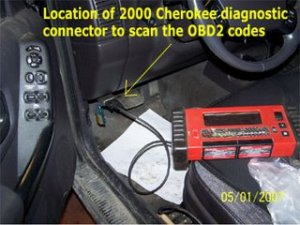 Check Engine Light Codes: P0123 TPS Code for 2000 Jeep Sport Cherokee with 40L engine