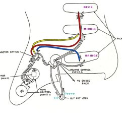Squier Stratocaster Wiring Diagram 94 Ford Bronco Stereo Strat Schematic Guitar Culture Diagrams Auto Electrical Diagramstrat