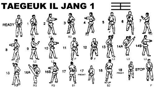 Taekwondo Wtf Poomse Pdf: full version free software