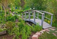 Country Landscape/Yard Design Ideas & Pictures   Zillow Digs