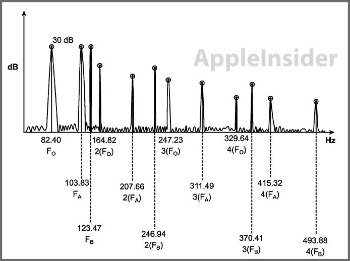 Apple patent could bring polyphonic tuning to Logic Pro