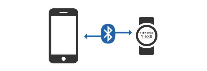iOS 7 feature focus: Expanded Bluetooth adds support for