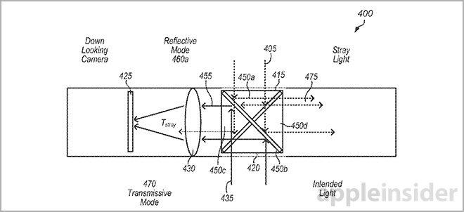 Apple invention details single-sensor, multi-lens camera