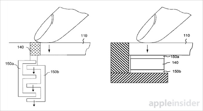 Apple invention hints at force-sensitive Touch ID button