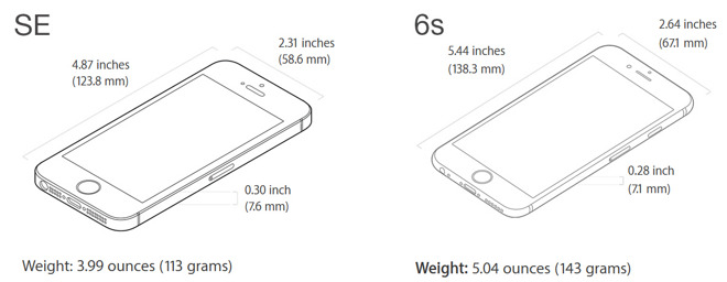 Apple's iPhone SE vs. iPhone 6s: Does price outweigh size?