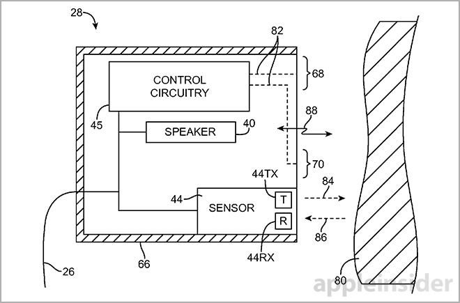 Future EarPods may use sensors to detect users' ears
