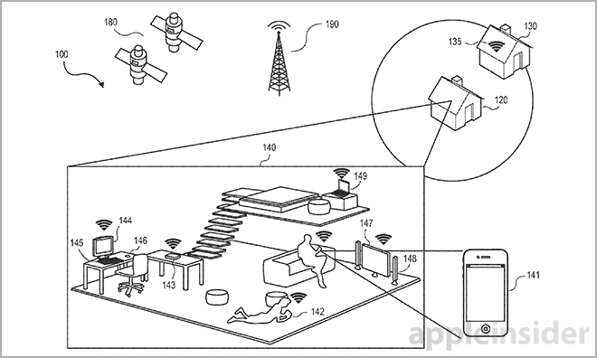 Apple invention changes iPhone user authentication