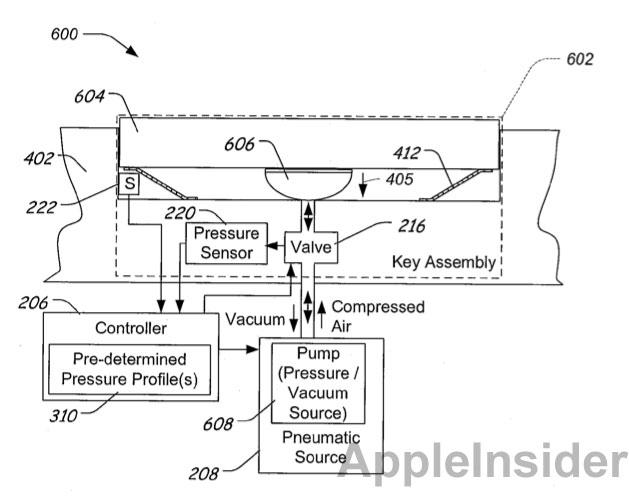 Apple investigating advanced keyboards with proximity