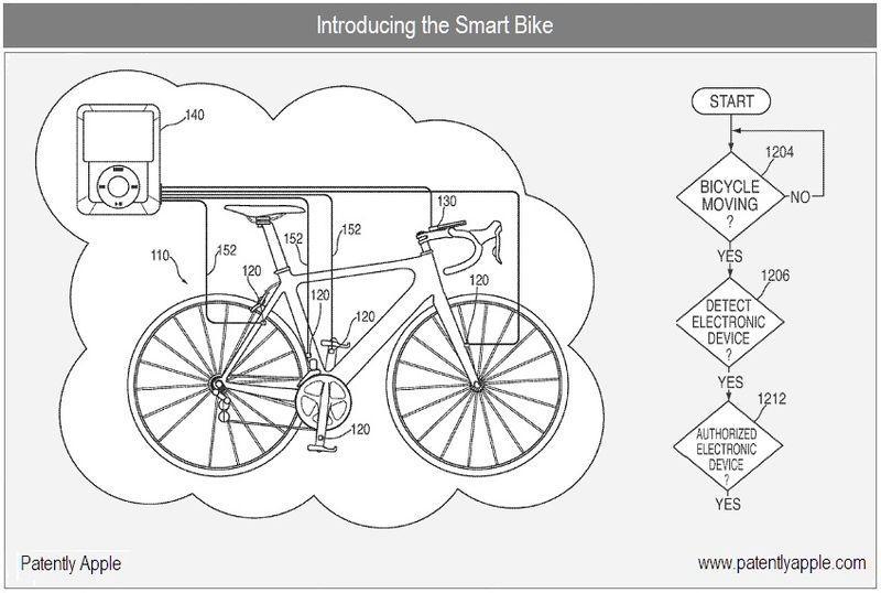 Patent application reveals Apple-designed
