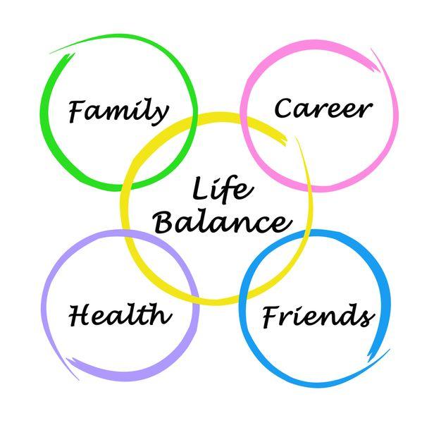 Work Life Balance Workshops
