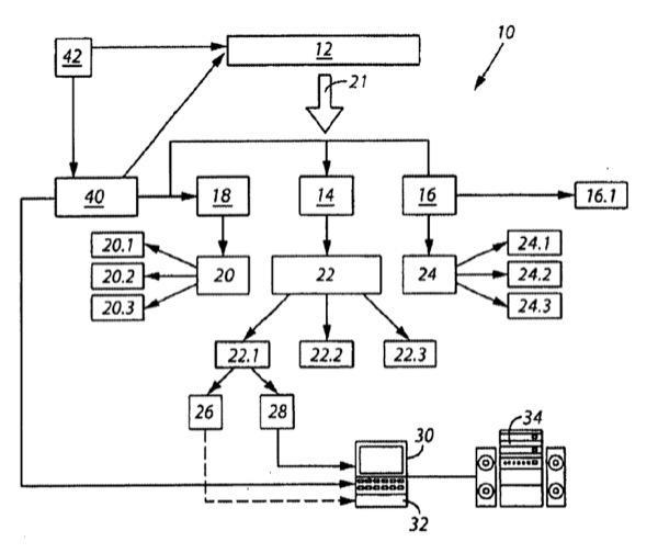 Apple, Sony sued over data vending patent infringement