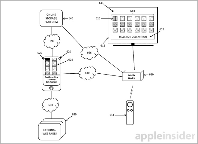 Apple's next-gen iOS Remote app solution could boast full