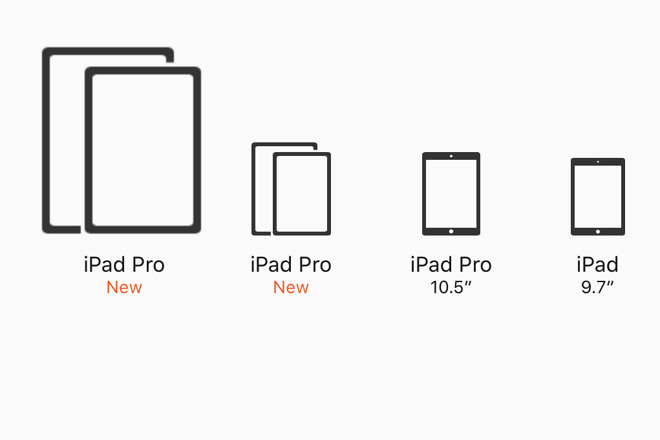 Apple could and should make a larger iPad Pro but it