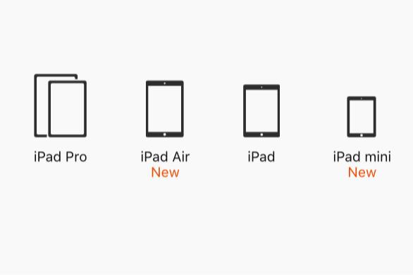 Flipboard: iPad, iPad Air, iPad mini, iPad Pro: How to