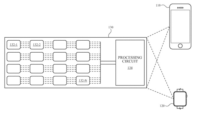 30467-50005-patent-application-apple-sme