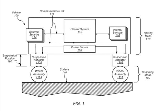 Основной чертеж патента, показывающий, как система подвески будет работать в транспортном средстве