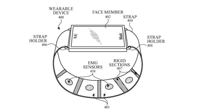 Деталь из патента Apple, охватывающая обнаружение запястья с помощью устройства или полос