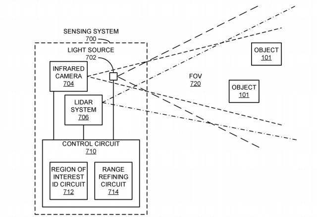 Sistema IR puede trabajar con LiDAR